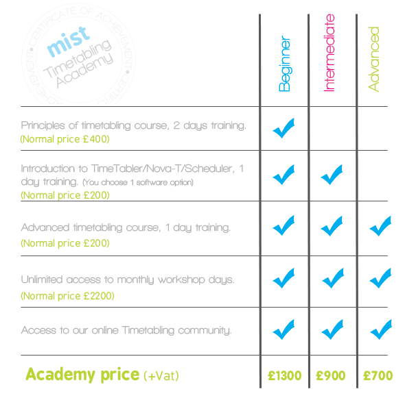 Timetabling Academy packages and prices