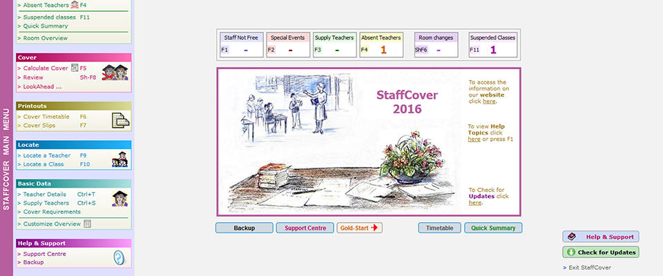 Introduction to using 'StaffCover'